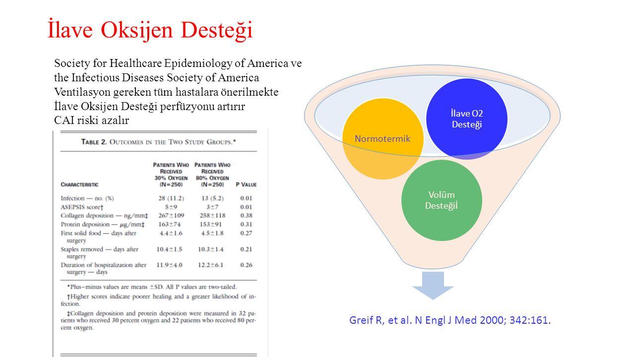 İlave Oksijen Desteği Greif R, et al. N Engl J Med 2000; 342:161. Volüm Desteğiİ Normotermik İlave O2 Desteği Society for Healthcare Epidemiology of A