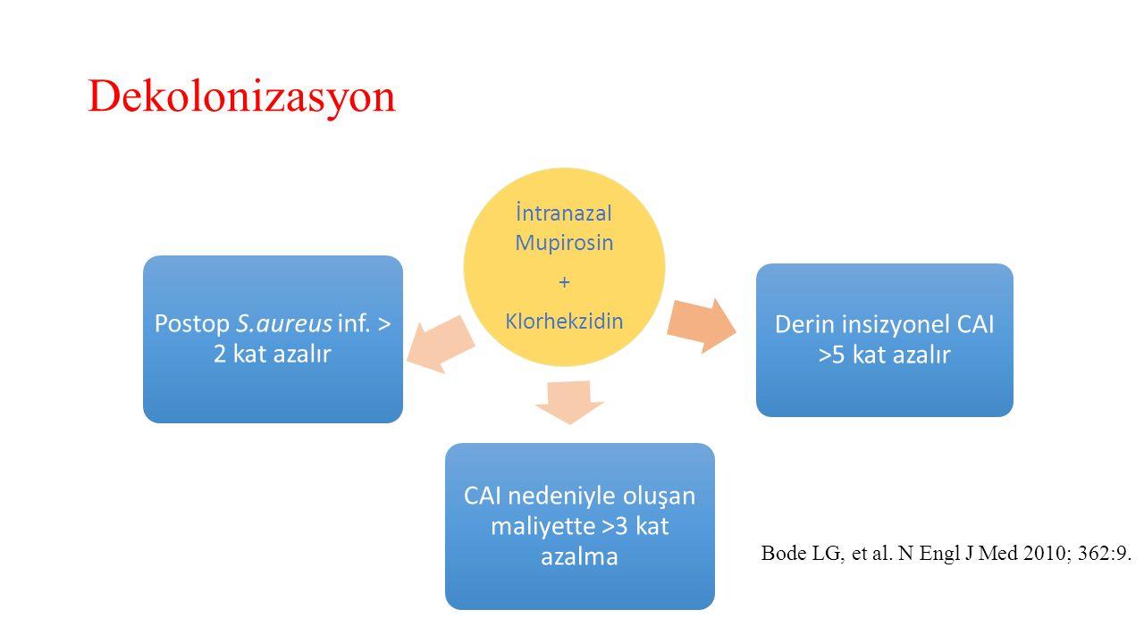 Dekolonizasyon İntranazal Mupirosin + Klorhekzidin Postop S.aureus inf. > 2 kat azalır CAI nedeniyle oluşan maliyette >3 kat azalma Derin insizyonel C