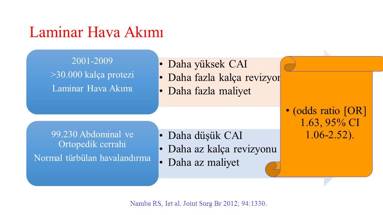Laminar Hava Akımı Daha yüksek CAI Daha fazla kalça revizyonu Daha fazla maliyet 2001-2009 >30.000 kalça protezi Laminar Hava Akımı Daha düşük CAI Dah