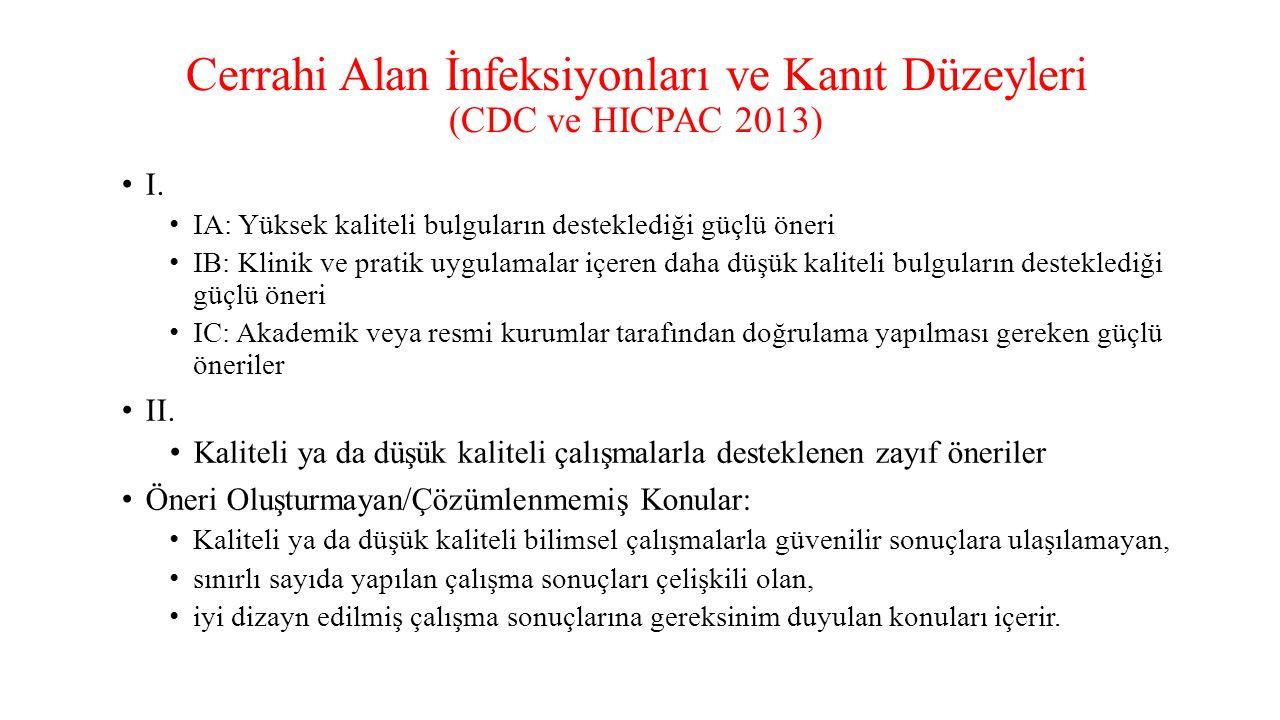 Cerrahi Alan İnfeksiyonları ve Kanıt Düzeyleri (CDC ve HICPAC 2013) I. IA: Yüksek kaliteli bulguların desteklediği güçlü öneri IB: Klinik ve pratik uy