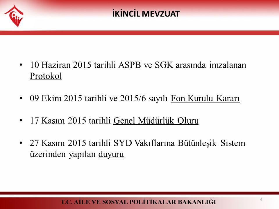 İKİNCİL MEVZUAT 10 Haziran 2015 tarihli ASPB ve SGK arasında imzalanan Protokol 09 Ekim 2015 tarihli ve 2015/6 sayılı Fon Kurulu Kararı 17 Kasım 2015
