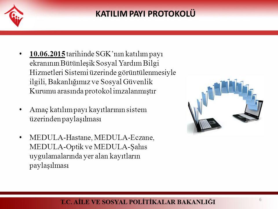 KATILIM PAYI PROTOKOLÜ 10.06.2015 tarihinde SGK'nın katılım payı ekranının Bütünleşik Sosyal Yardım Bilgi Hizmetleri Sistemi üzerinde görüntülenmesiyl