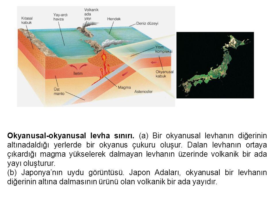 Okyanusal-okyanusal levha sınırı. (a) Bir okyanusal levhanın diğerinin altınadaldığı yerlerde bir okyanus çukuru oluşur. Dalan levhanın ortaya çıkardı
