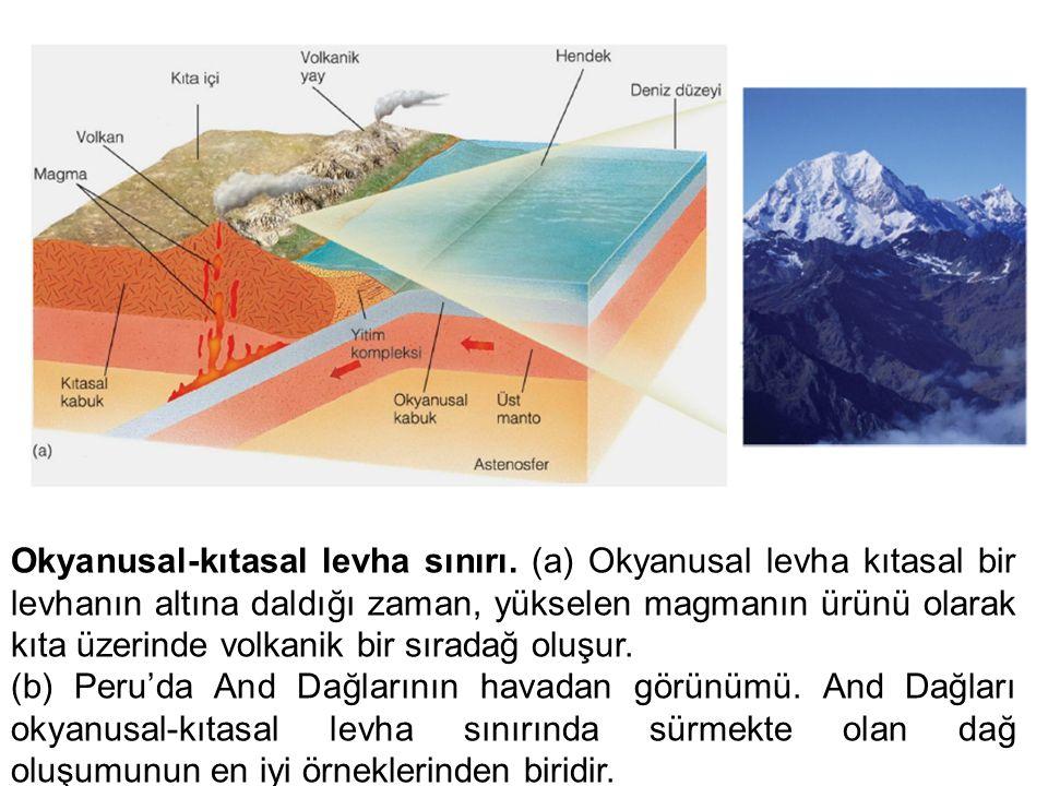 Okyanusal-kıtasal levha sınırı. (a) Okyanusal levha kıtasal bir levhanın altına daldığı zaman, yükselen magmanın ürünü olarak kıta üzerinde volkanik b
