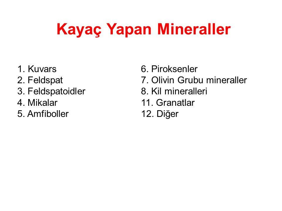 1.Kuvars 2. Feldspat 3. Feldspatoidler 4. Mikalar 5. Amfiboller 6. Piroksenler 7. Olivin Grubu mineraller 8. Kil mineralleri 11. Granatlar 12. Diğer K