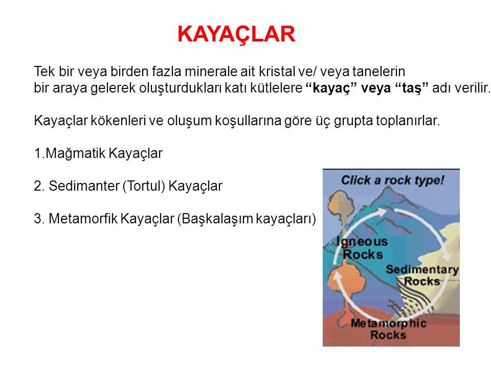 """Tek bir veya birden fazla minerale ait kristal ve/ veya tanelerin bir araya gelerek oluşturdukları katı kütlelere """"kayaç"""" veya """"taş"""" adı verilir. Kaya"""