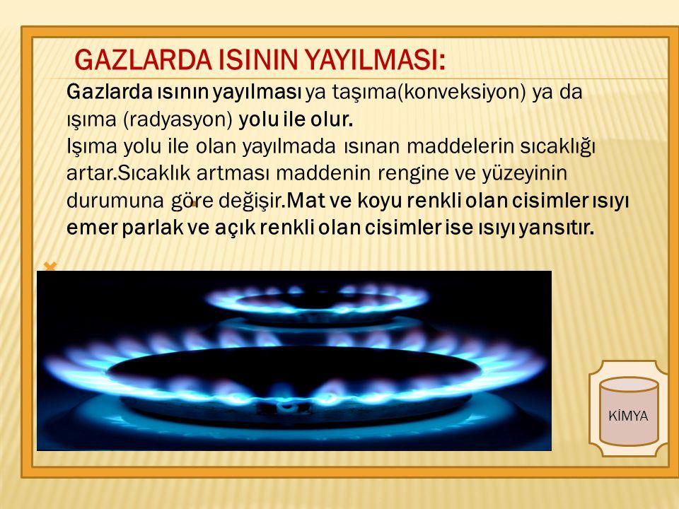 KİMYA GAZLARDA ISININ YAYILMASI: Gazlarda ısının yayılması ya taşıma(konveksiyon) ya da ışıma (radyasyon) yolu ile olur.