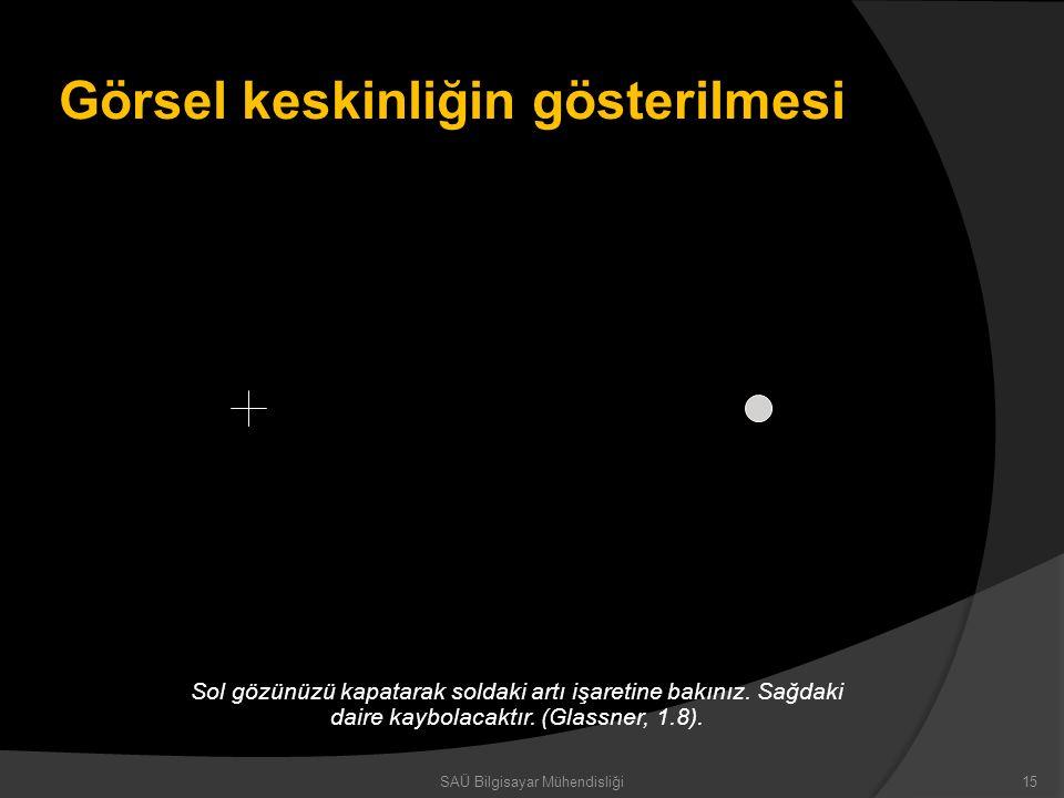 Görsel keskinliğin gösterilmesi Sol gözünüzü kapatarak soldaki artı işaretine bakınız. Sağdaki daire kaybolacaktır. (Glassner, 1.8). SAÜ Bilgisayar Mü