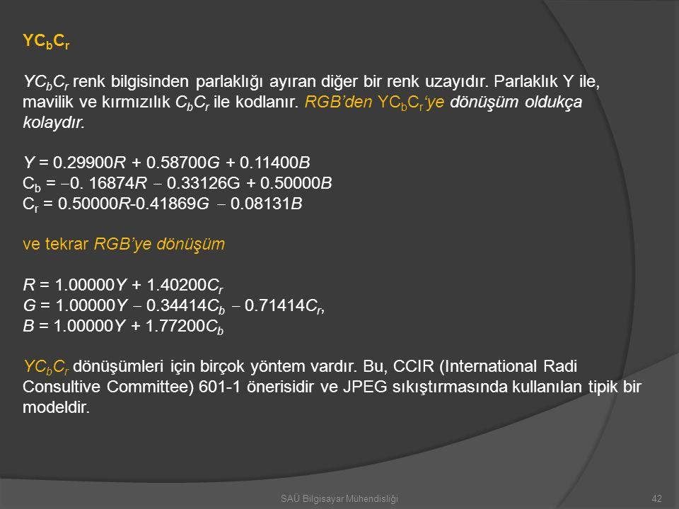 YC b C r YC b C r renk bilgisinden parlaklığı ayıran diğer bir renk uzayıdır. Parlaklık Y ile, mavilik ve kırmızılık C b C r ile kodlanır. RGB'den YC