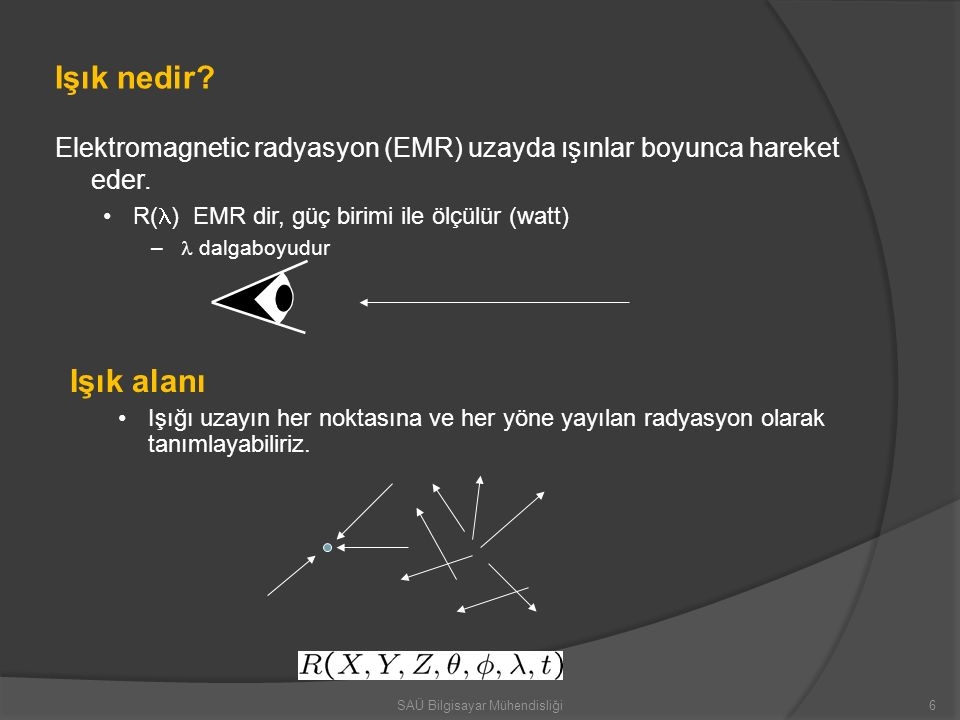 Işık nedir? Elektromagnetic radyasyon (EMR) uzayda ışınlar boyunca hareket eder. R( ) EMR dir, güç birimi ile ölçülür (watt) – dalgaboyudur Işık alanı