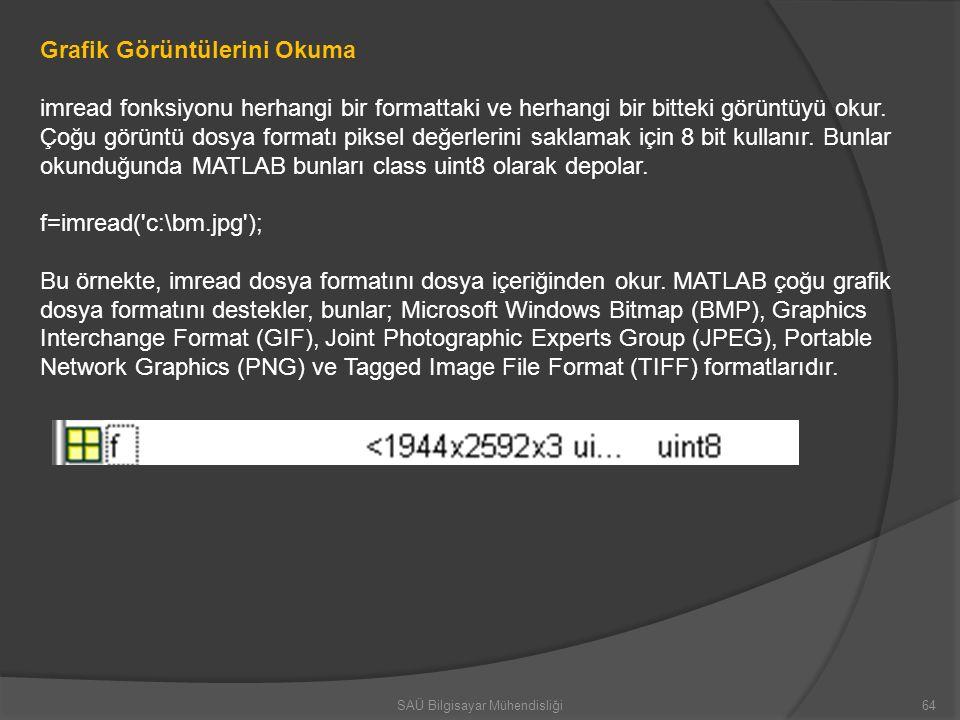 Grafik Görüntülerini Okuma imread fonksiyonu herhangi bir formattaki ve herhangi bir bitteki görüntüyü okur. Çoğu görüntü dosya formatı piksel değerle