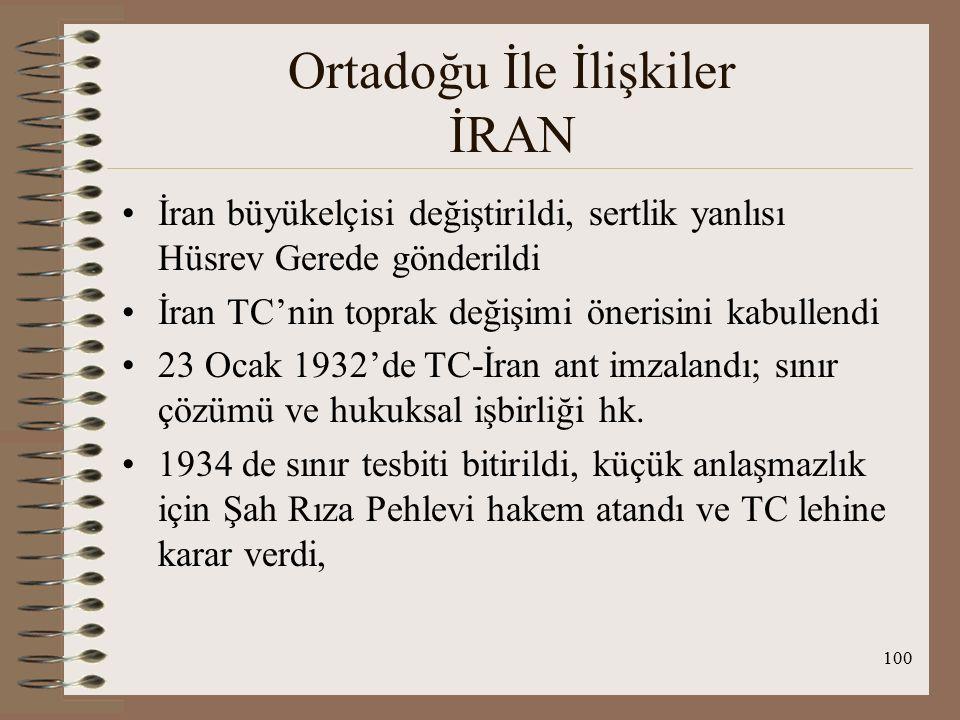 101 Ortadoğu İle İlişkiler İRAN 27 Mayıs 1937 Ant ile günümüzdeki sınır belirlendi Buna göre K.