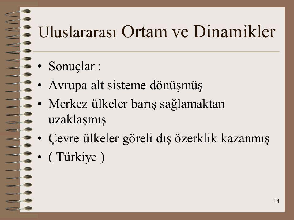 15 İç Ortam ve Dinamikler A.