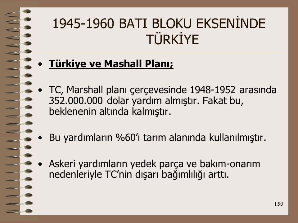 151 1945-1960 BATI BLOKU EKSENİNDE TÜRKİYE Batı Avrupa: 20.