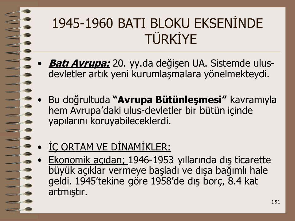 152 1945-1960 BATI BLOKU EKSENİNDE TÜRKİYE Ekonomik açılmalar TC içinde büyük huzursuzluğa neden olmuş, siyasette de kendini göstermiştir.
