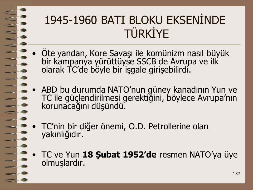 183 1945-1960 BATI BLOKU EKSENİNDE TÜRKİYE Türk-Amerikan İkili Anlaşmaları: Ortak Güvenlik Anlaşması (1951), NATO Kuvvetler Statüsü Sözleşmesi (SOFA/1954), Askeri Tesisler Anlaşması (1954), Vergi Muafiyetleri Anlaşması (1954), Atom Enerjisi Anlaşması (1955).