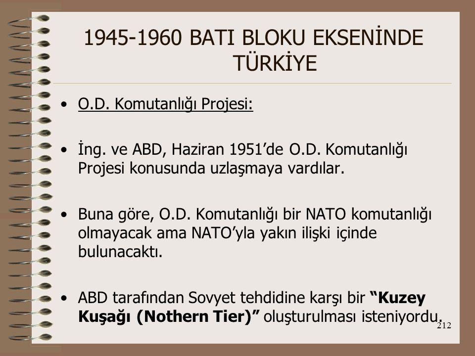 213 1945-1960 BATI BLOKU EKSENİNDE TÜRKİYE TC'nin katılımı çok önemliydi.