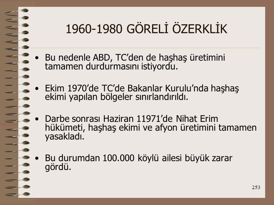 254 1960-1980 GÖRELİ ÖZERKLİK 1973 seçimleri sonrası 1 Temmuz 1974'de haşhaş ekimi tekrar serbest bırakıldı.