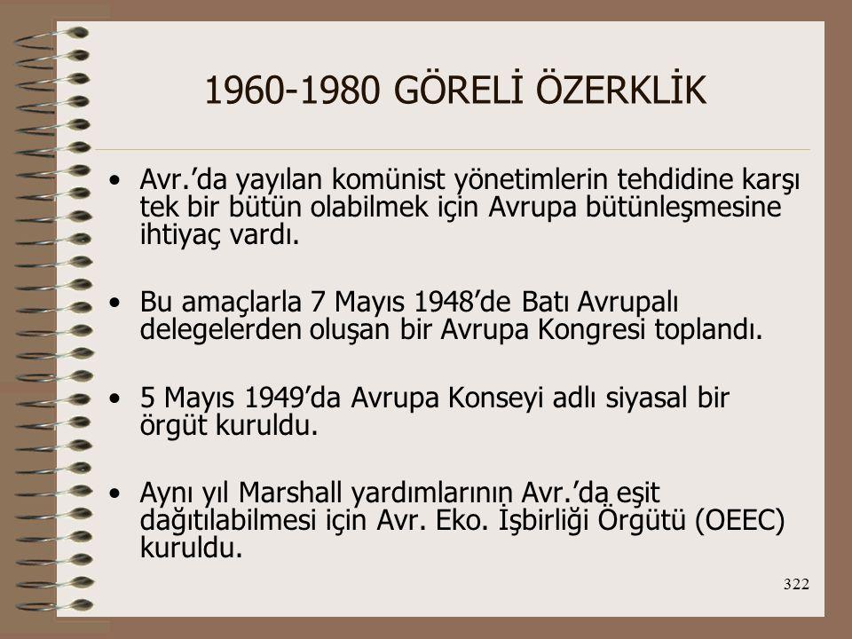 323 1960-1980 GÖRELİ ÖZERKLİK Daha sonra Schuman Deklarasyonu çerçevesinde Frs.-Alm.