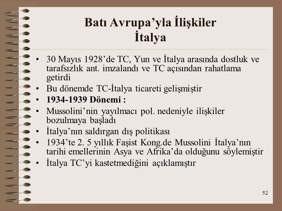 53 Batı Avrupa'yla İlişkiler İtalya 1935 TC,Yun,İtal ittifak önerisi TC reddetti, Balkan paktı, Balk.