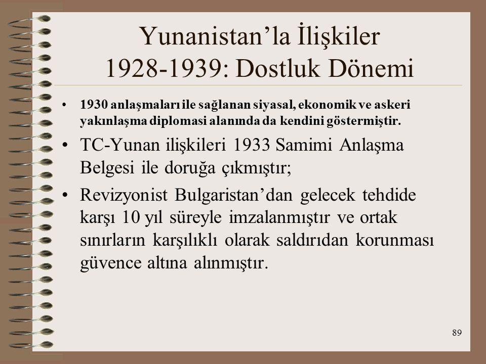 90 Yunanistan'la İlişkiler 1928-1939: Dostluk Dönemi I.