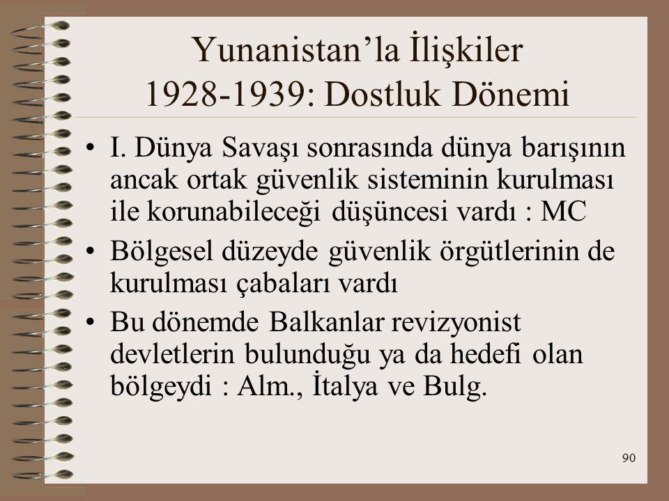 91 Yunanistan'la İlişkiler 1928-1939: Dostluk Dönemi 1930, 19131, 1932, 1933 yıllarında toplanan dört Balkan Konferansının ardından 1934'te Belgrad'da toplanan Balkan Konferansında TC, Yun, Romanya ve Yugoslavya tarafından 9 Şubat 1934'te Balkan Antantı oluşturulmuştur.