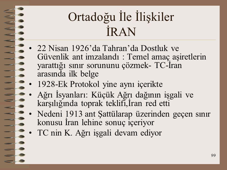 100 Ortadoğu İle İlişkiler İRAN İran büyükelçisi değiştirildi, sertlik yanlısı Hüsrev Gerede gönderildi İran TC'nin toprak değişimi önerisini kabullendi 23 Ocak 1932'de TC-İran ant imzalandı; sınır çözümü ve hukuksal işbirliği hk.