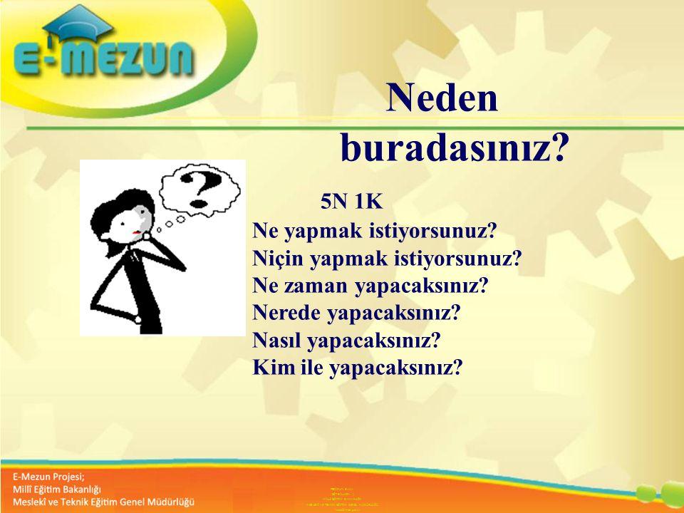 Faal 2.7 100 Genç Girişimcilik Eğitimi 1. MODÜL Girişimcilik Bana Göre mi ? Neden buradasınız? 5N 1K Ne yapmak istiyorsunuz? Niçin yapmak istiyorsunuz