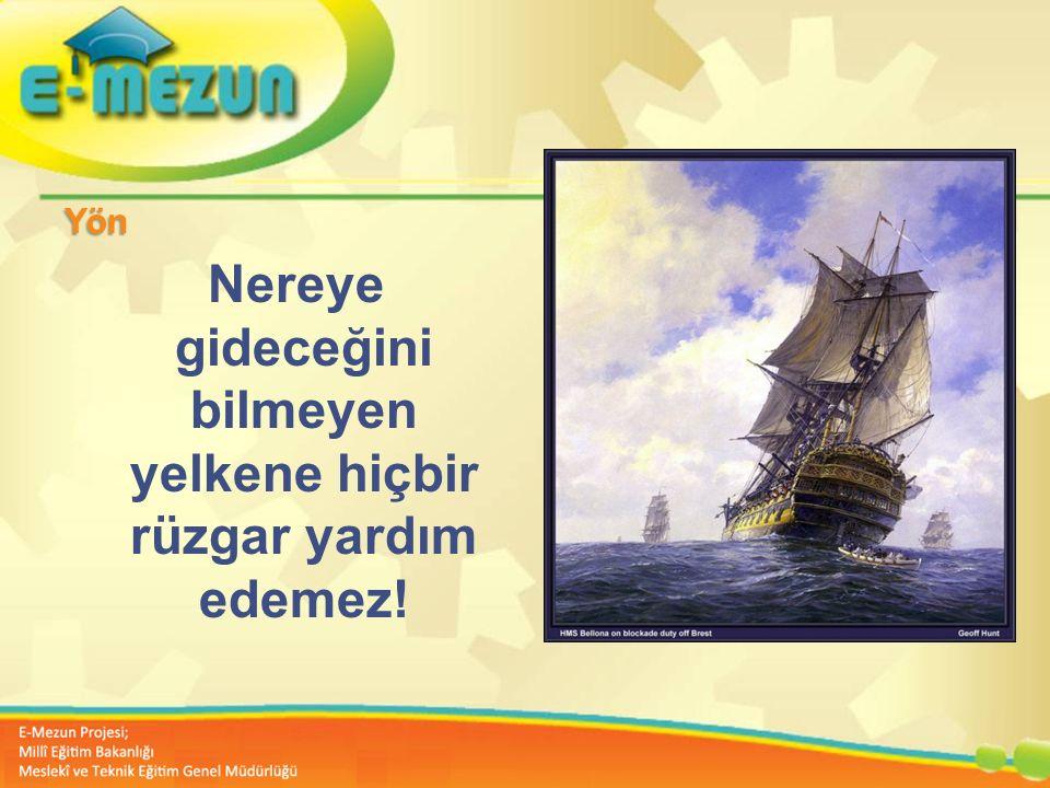 Faal 2.7 100 Genç Girişimcilik Eğitimi 1. MODÜL Girişimcilik Bana Göre mi ? Nereye gideceğini bilmeyen yelkene hiçbir rüzgar yardım edemez! Yön