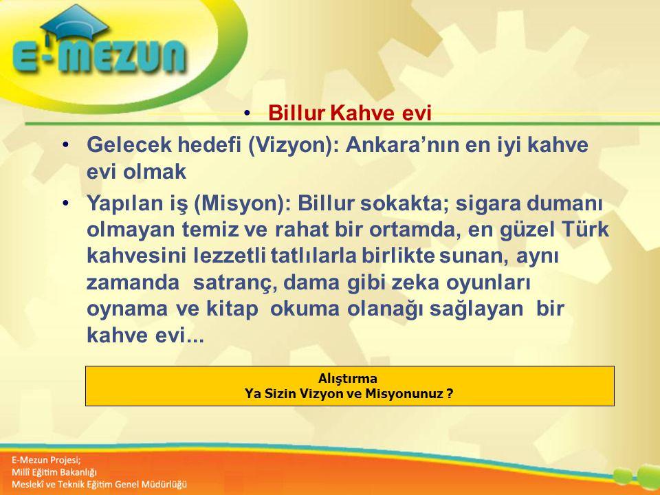 Faal 2.7 100 Genç Girişimcilik Eğitimi 1. MODÜL Girişimcilik Bana Göre mi ? Billur Kahve evi Gelecek hedefi (Vizyon): Ankara'nın en iyi kahve evi olma