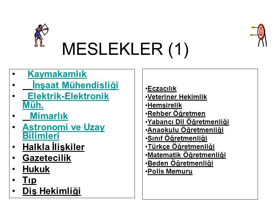 Kaymakamlık İnşaat Mühendisliği Elektrik-Elektronik Müh.Elektrik-Elektronik Müh.
