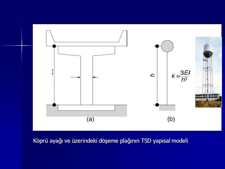 Köprü ayağı ve üzerindeki döşeme plağının TSD yapısal modeli