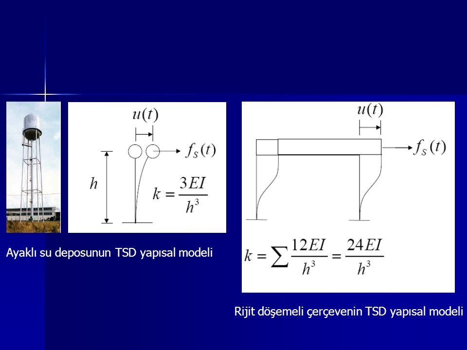 Rijit döşemeli çerçevenin TSD yapısal modeli Ayaklı su deposunun TSD yapısal modeli