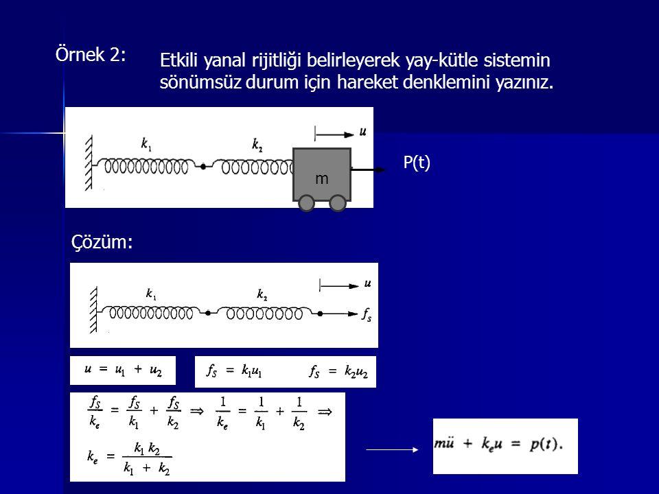 Örnek 2: Etkili yanal rijitliği belirleyerek yay-kütle sistemin sönümsüz durum için hareket denklemini yazınız. P(t) m Çözüm: