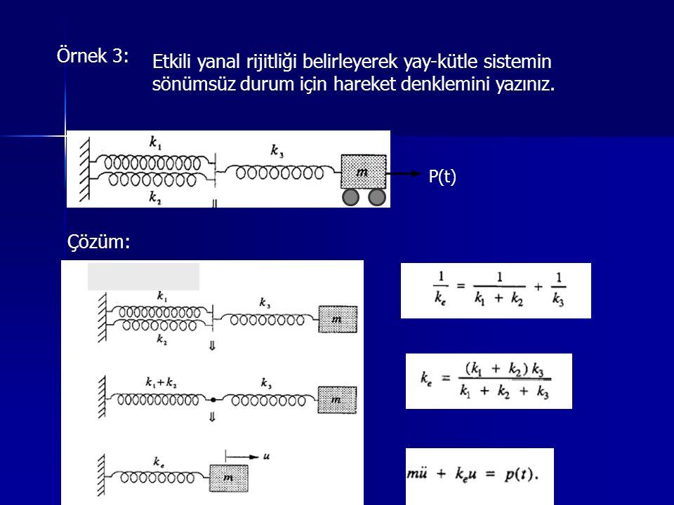 Örnek 3: Etkili yanal rijitliği belirleyerek yay-kütle sistemin sönümsüz durum için hareket denklemini yazınız. P(t) Çözüm: