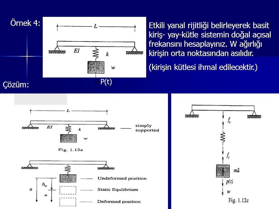 Örnek 4: Etkili yanal rijitliği belirleyerek basit kiriş- yay-kütle sistemin doğal açısal frekansını hesaplayınız.
