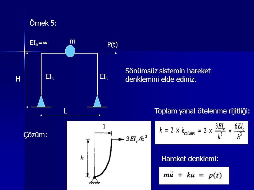 Örnek 5: L H m P(t) EI c EI b =  Sönümsüz sistemin hareket denklemini elde ediniz. Çözüm: Toplam yanal ötelenme rijitliği: Hareket denklemi: