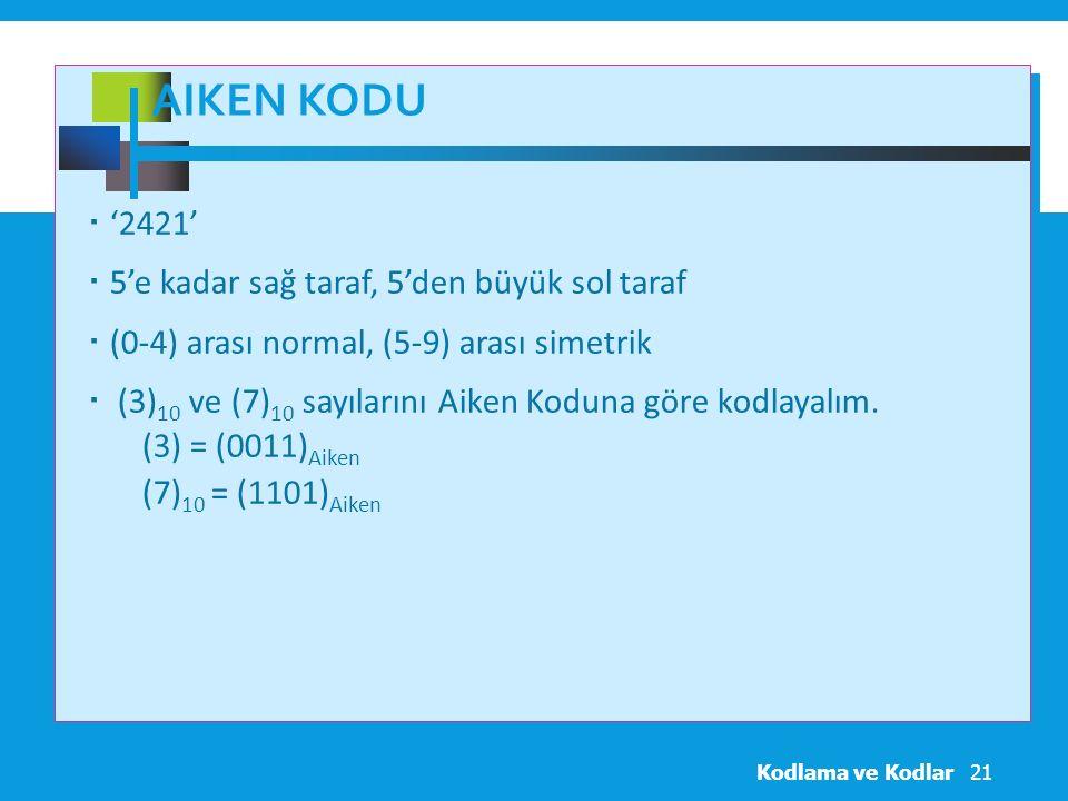 AIKEN KODU  '2421'  5'e kadar sağ taraf, 5'den büyük sol taraf  (0-4) arası normal, (5-9) arası simetrik  (3) 10 ve (7) 10 sayılarını Aiken Koduna göre kodlayalım.