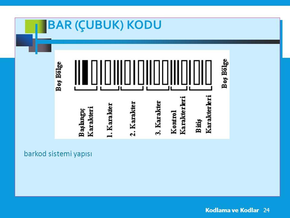 BAR (ÇUBUK) KODU barkod sistemi yapısı Kodlama ve Kodlar24