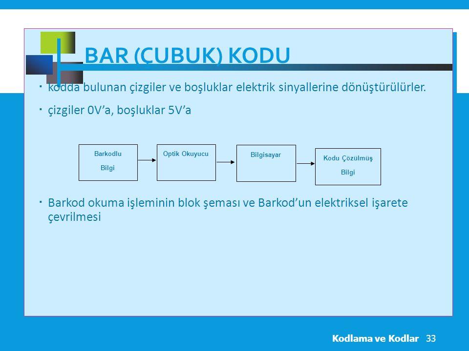 BAR (ÇUBUK) KODU  kodda bulunan çizgiler ve boşluklar elektrik sinyallerine dönüştürülürler.