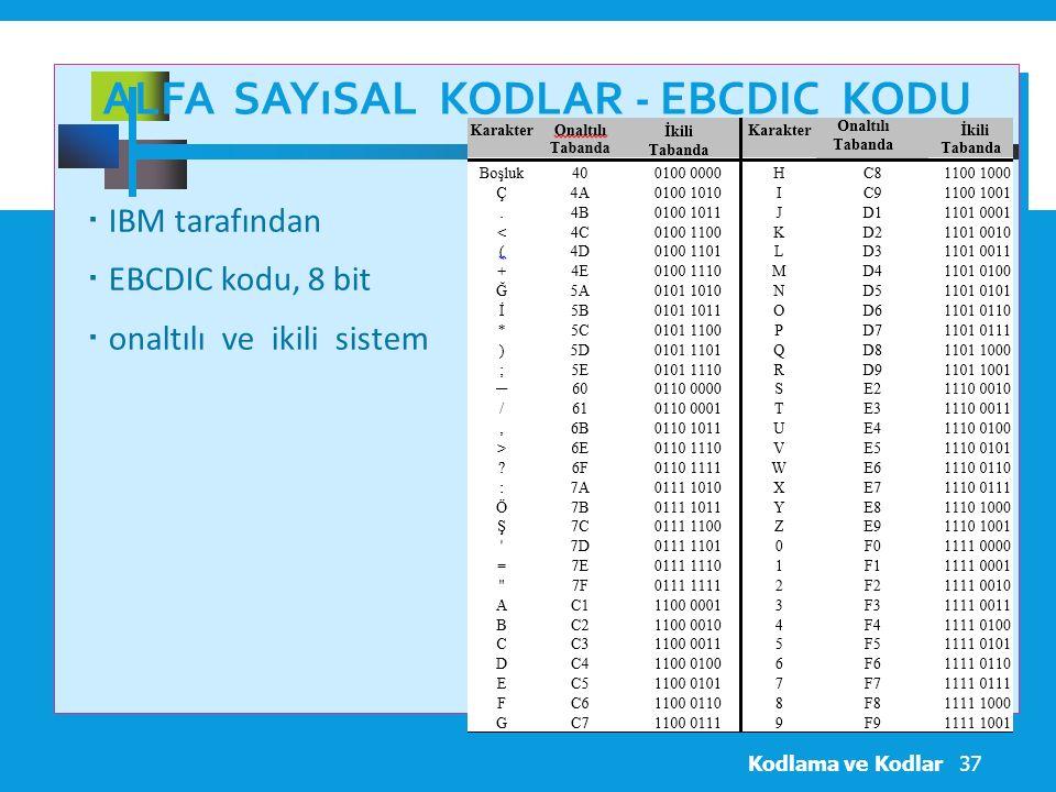 ALFA SAYıSAL KODLAR - EBCDIC KODU  IBM tarafından  EBCDIC kodu, 8 bit  onaltılı ve ikili sistem Kodlama ve Kodlar37