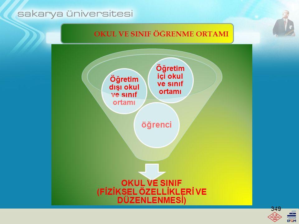 TEMEL ÖĞRENME ORTAMLARI OLARAK OKUL VE SINIF 348