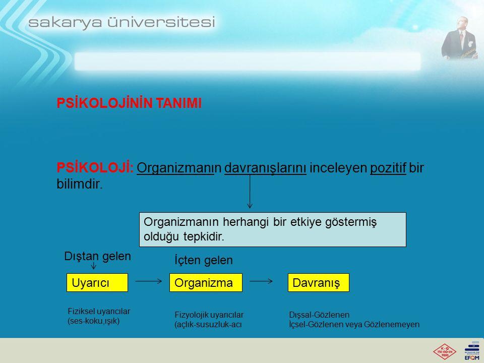 PSİKOLOJİNİN TANIMI PSİKOLOJİ: Organizmanın davranışlarını inceleyen pozitif bir bilimdir.