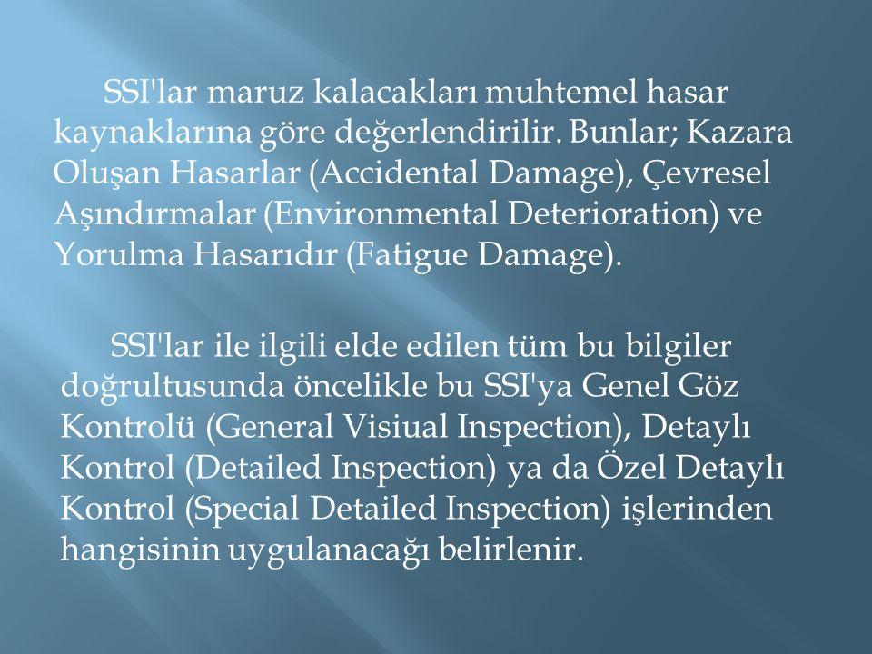 SSI lar maruz kalacakları muhtemel hasar kaynaklarına göre değerlendirilir.