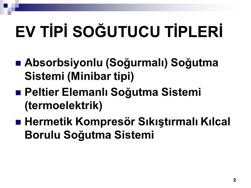 2 EV TİPİ SOĞUTUCU TİPLERİ Absorbsiyonlu (Soğurmalı) Soğutma Sistemi (Minibar tipi) Peltier Elemanlı Soğutma Sistemi (termoelektrik) Hermetik Kompresö
