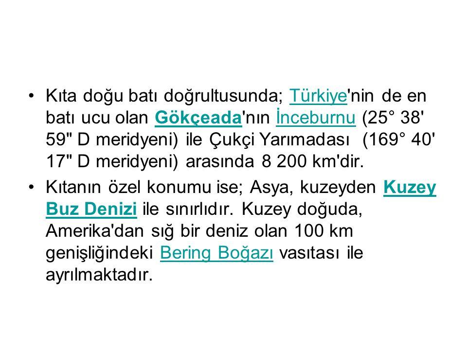 Kıta doğu batı doğrultusunda; Türkiye'nin de en batı ucu olan Gökçeada'nın İnceburnu (25° 38' 59