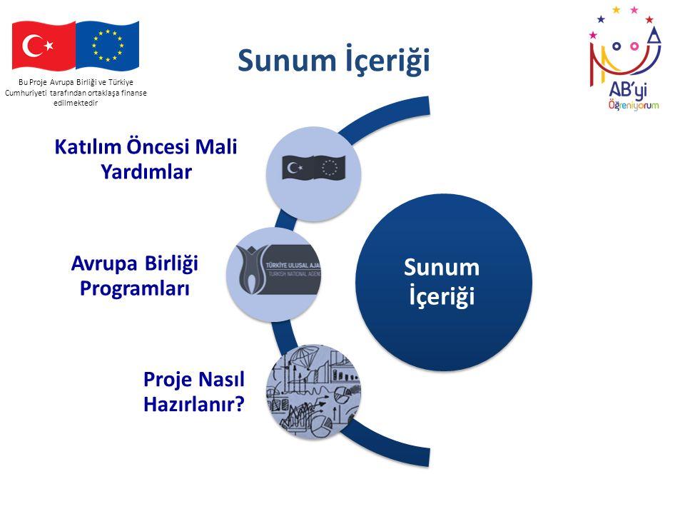 Bu Proje Avrupa Birliği ve Türkiye Cumhuriyeti tarafından ortaklaşa finanse edilmektedir Sunum İçeriği