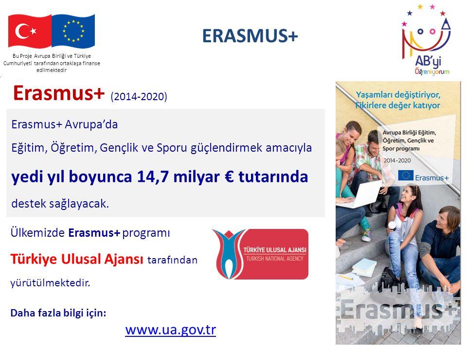 ERASMUS+ Erasmus+ Avrupa'da Eğitim, Öğretim, Gençlik ve Sporu güçlendirmek amacıyla yedi yıl boyunca 14,7 milyar € tutarında destek sağlayacak. Erasmu
