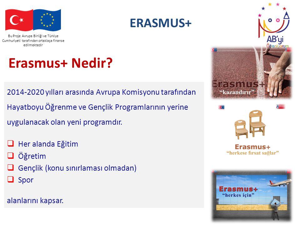 Bu Proje Avrupa Birliği ve Türkiye Cumhuriyeti tarafından ortaklaşa finanse edilmektedir ERASMUS+ 2014-2020 yılları arasında Avrupa Komisyonu tarafınd