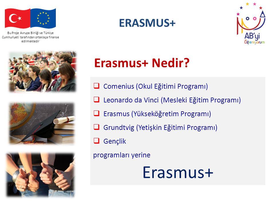 Bu Proje Avrupa Birliği ve Türkiye Cumhuriyeti tarafından ortaklaşa finanse edilmektedir ERASMUS+  Comenius (Okul Eğitimi Programı)  Leonardo da Vin